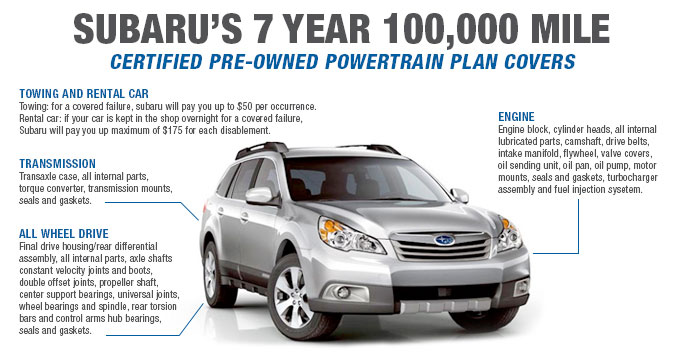 Subaru Certified Preowned Coverage